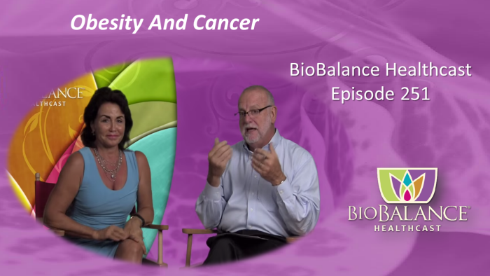 Episode 251 - Obesity And Cancer